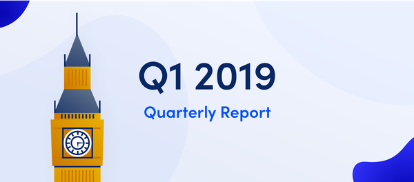 User Experience: Quarterly Report Q1 2019